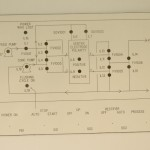 Etched Control Panel