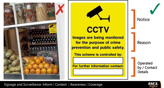 CCTV signage