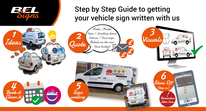 BEL Signs quick guide to signwriting your van